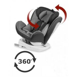 Autokrēsliņš no 0-36 kg