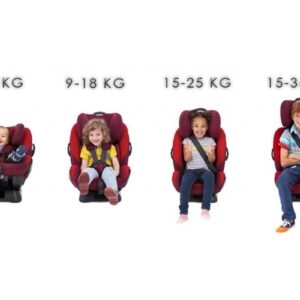 Autokrēsliņš 0-36 kg Hamilton isofix